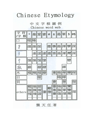Chinese Etymology - Click Image to Close